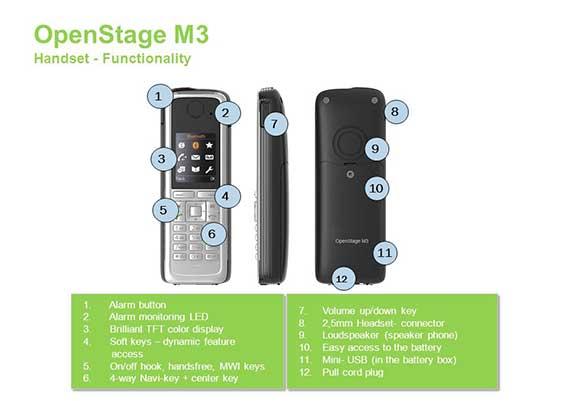 Funzionalità OpenStage M3